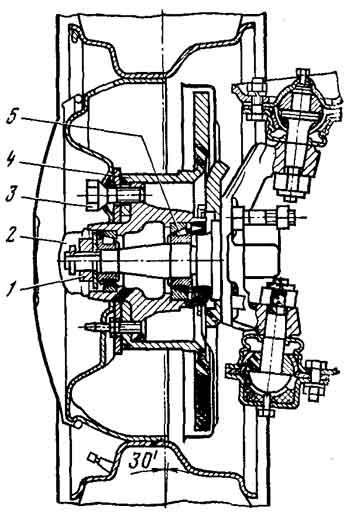 Cтупица переднего колеса